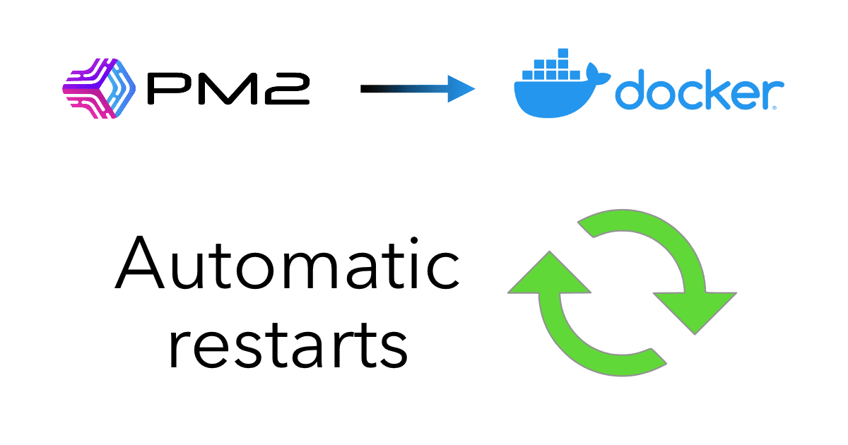"PM2 logo pointing to Docker logo, and below the words ""Automatic restarts"" and two clockwise arrows"